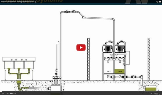Vacuum Grease Waste Drainage System Overview