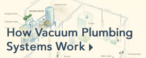 How Vacuum Plumbing Works